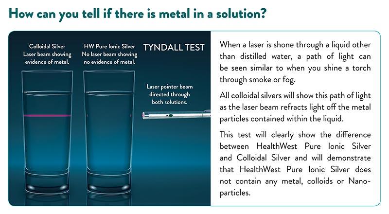colloidal-silver-nano-particle-test-web.
